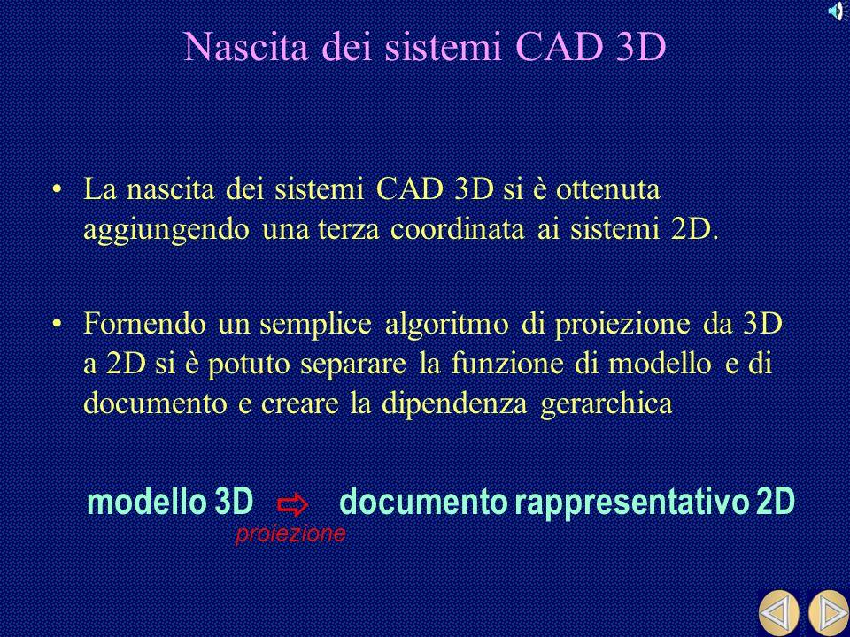 Nascita dei sistemi CAD 3D