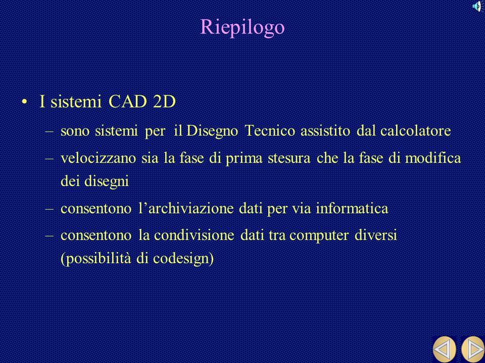 Riepilogo I sistemi CAD 2D