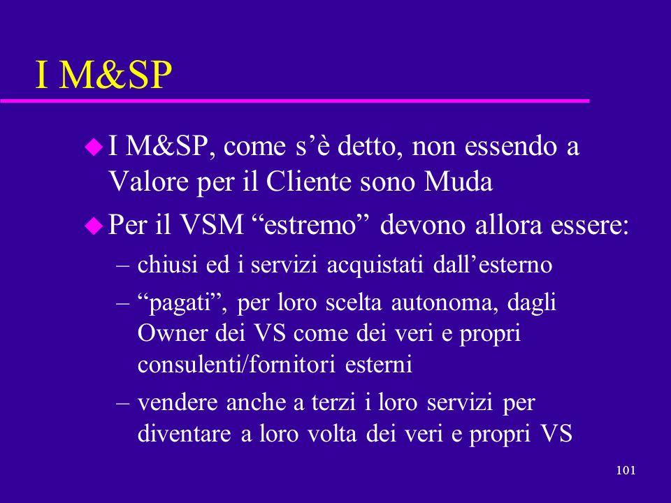 I M&SPI M&SP, come s'è detto, non essendo a Valore per il Cliente sono Muda. Per il VSM estremo devono allora essere: