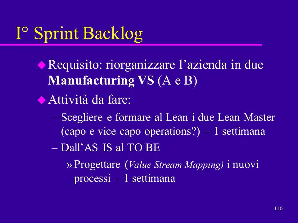 I° Sprint BacklogRequisito: riorganizzare l'azienda in due Manufacturing VS (A e B) Attività da fare: