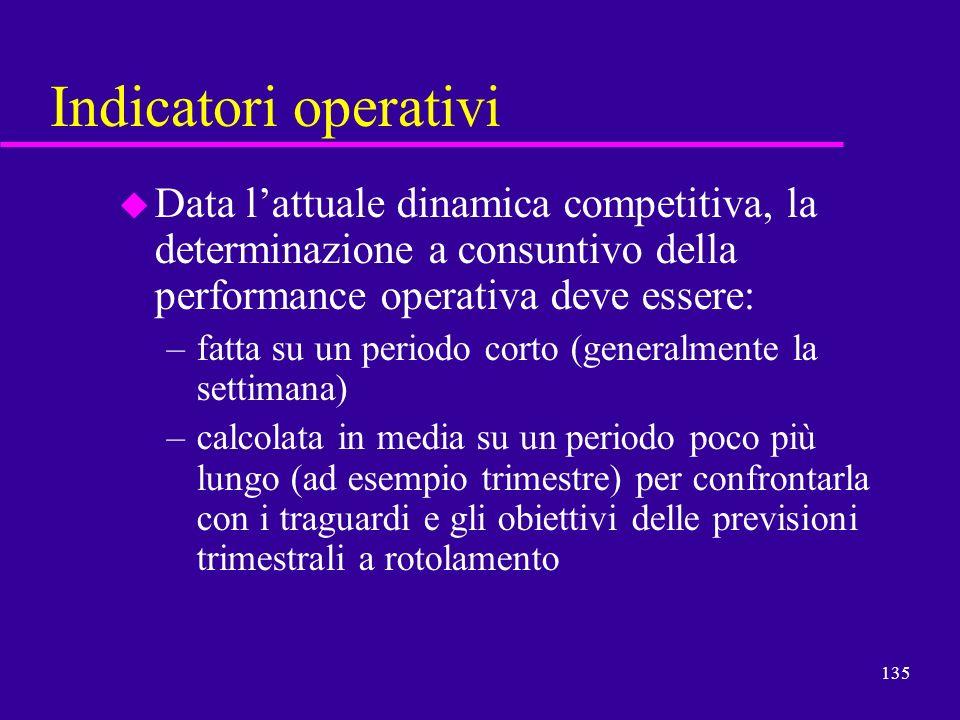 Indicatori operativiData l'attuale dinamica competitiva, la determinazione a consuntivo della performance operativa deve essere: