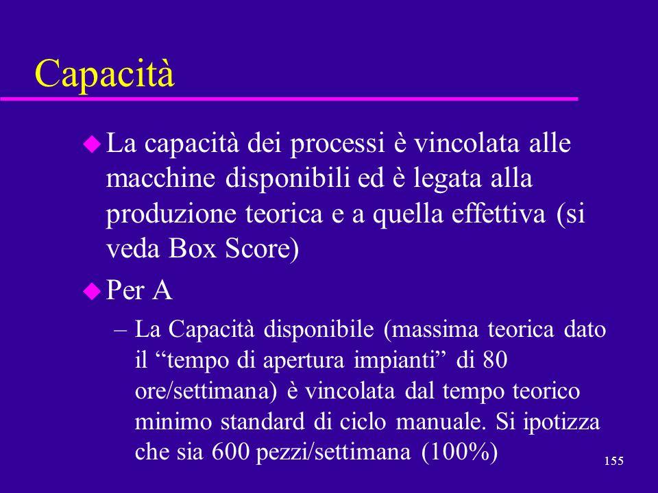 CapacitàLa capacità dei processi è vincolata alle macchine disponibili ed è legata alla produzione teorica e a quella effettiva (si veda Box Score)