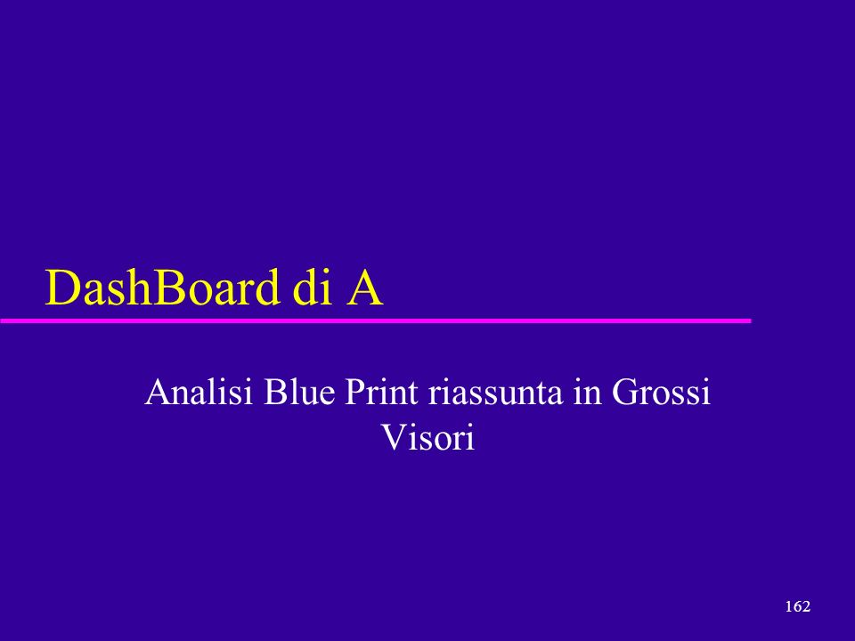Analisi Blue Print riassunta in Grossi Visori