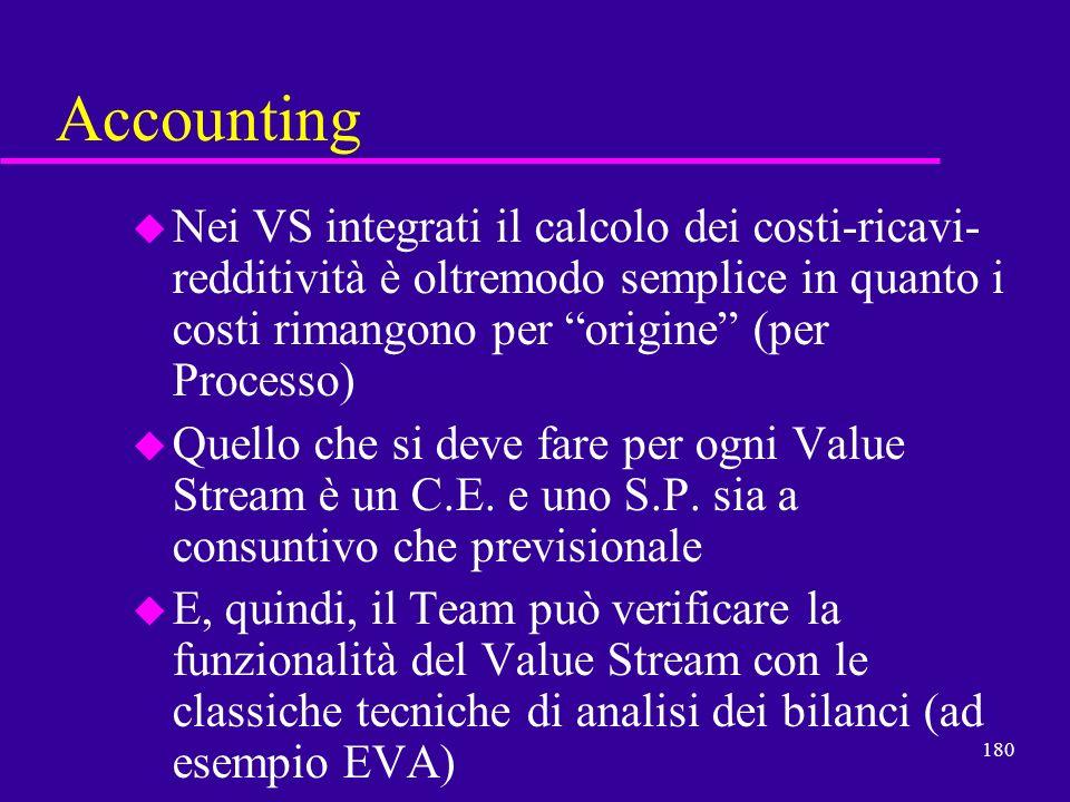 AccountingNei VS integrati il calcolo dei costi-ricavi-redditività è oltremodo semplice in quanto i costi rimangono per origine (per Processo)