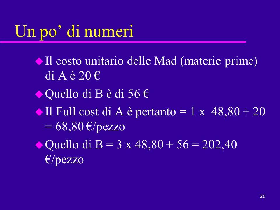 Un po' di numeriIl costo unitario delle Mad (materie prime) di A è 20 € Quello di B è di 56 €
