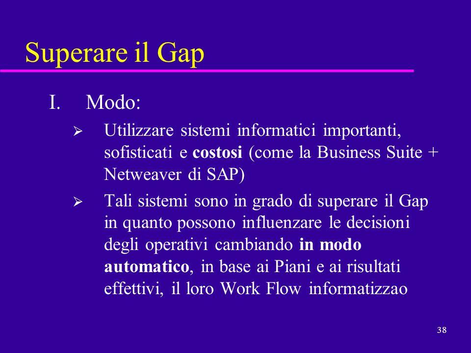 Superare il GapModo: Utilizzare sistemi informatici importanti, sofisticati e costosi (come la Business Suite + Netweaver di SAP)