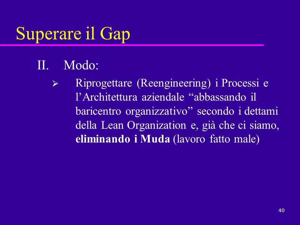 Superare il GapModo: