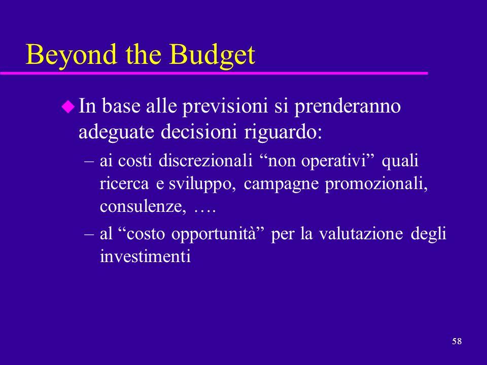 Beyond the BudgetIn base alle previsioni si prenderanno adeguate decisioni riguardo: