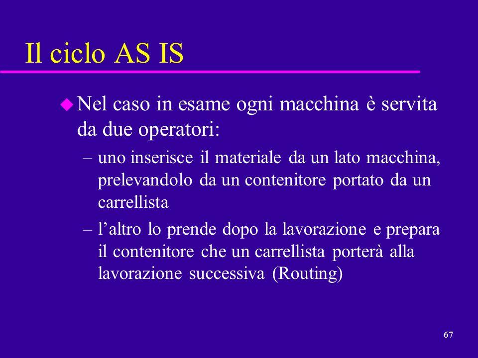 Il ciclo AS ISNel caso in esame ogni macchina è servita da due operatori:
