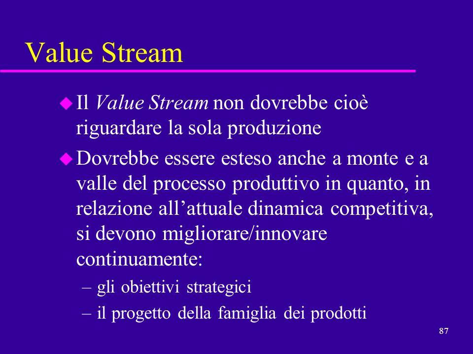 Value StreamIl Value Stream non dovrebbe cioè riguardare la sola produzione.