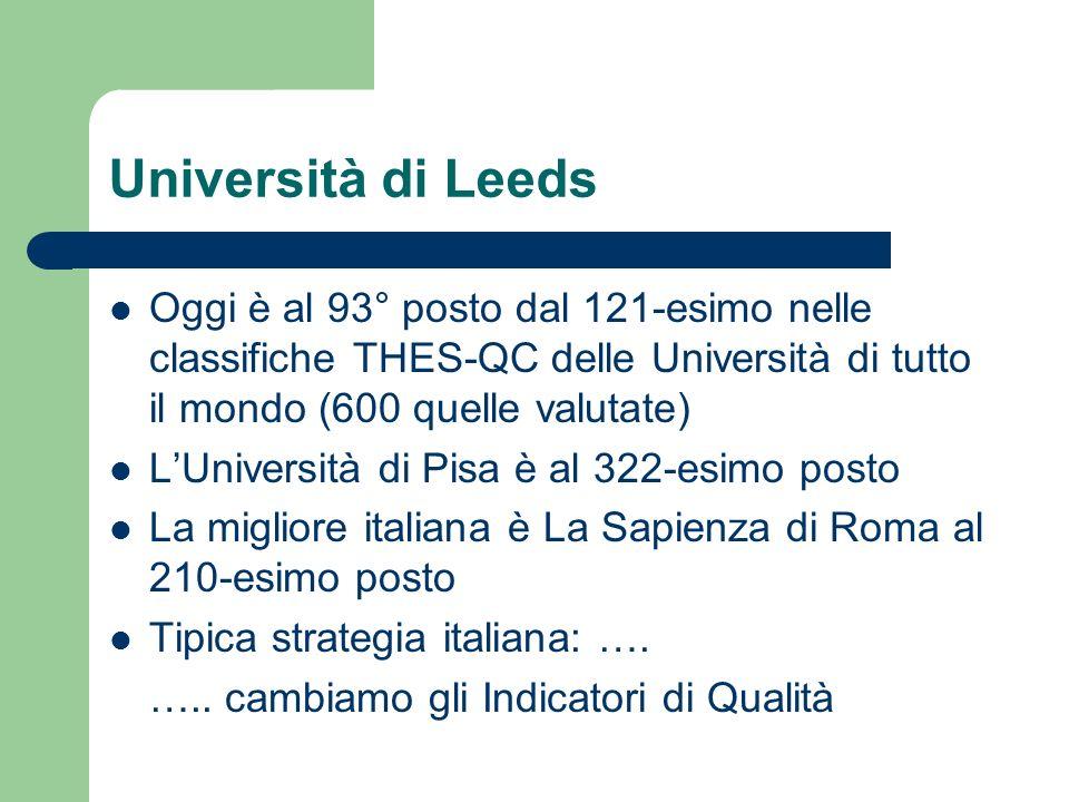 Università di Leeds Oggi è al 93° posto dal 121-esimo nelle classifiche THES-QC delle Università di tutto il mondo (600 quelle valutate)
