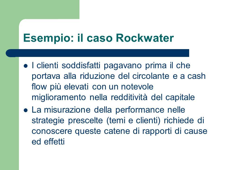 Esempio: il caso Rockwater
