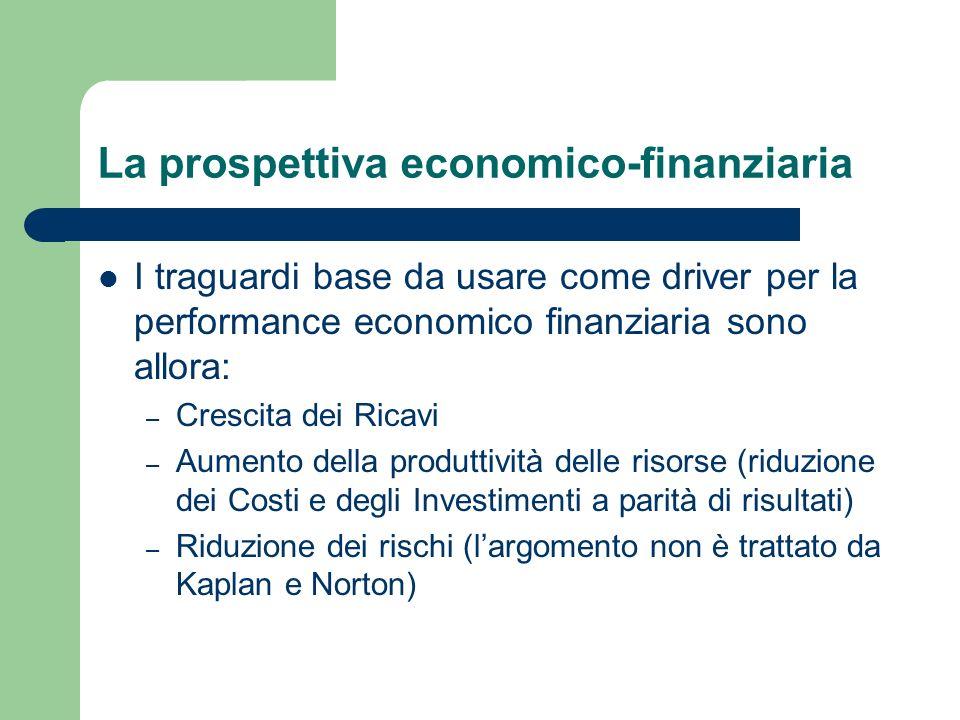 La prospettiva economico-finanziaria