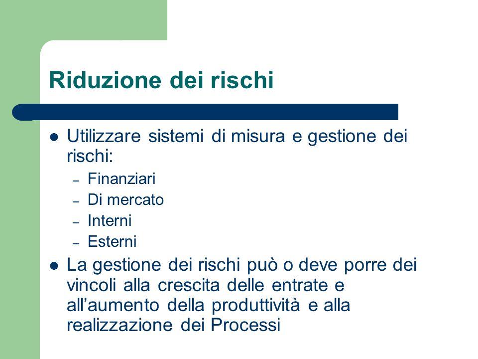 Riduzione dei rischiUtilizzare sistemi di misura e gestione dei rischi: Finanziari. Di mercato. Interni.