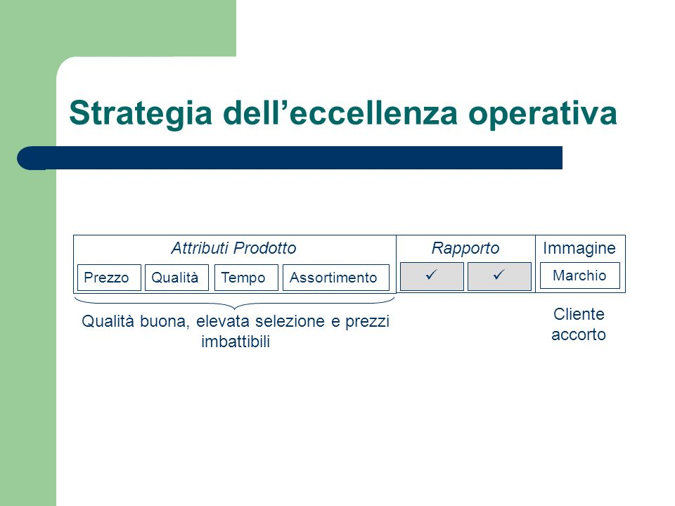 Strategia dell'eccellenza operativa