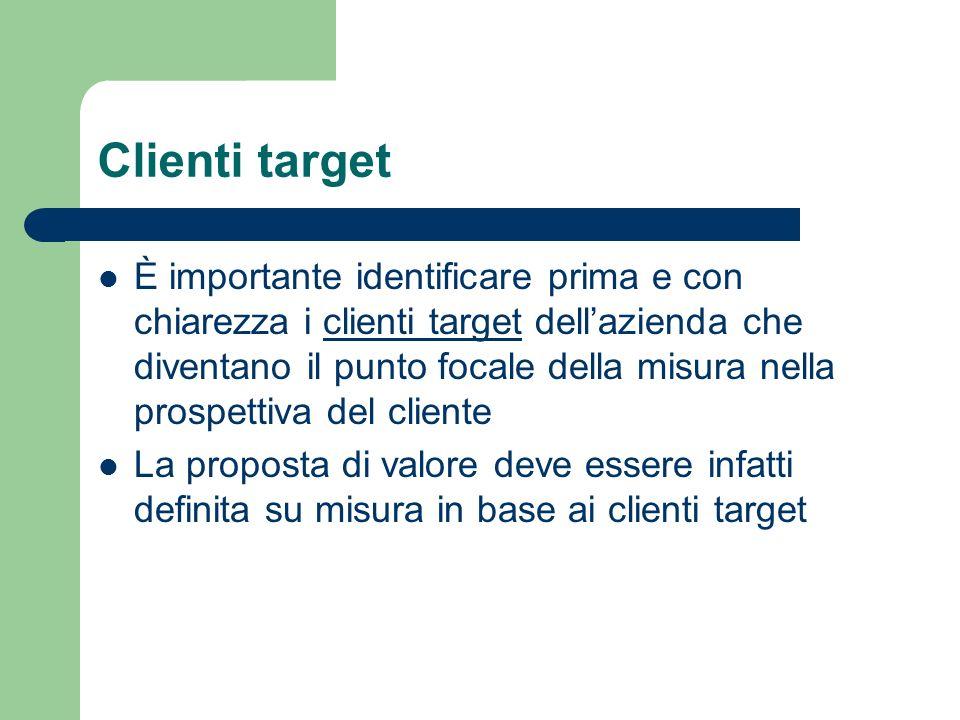 Clienti target