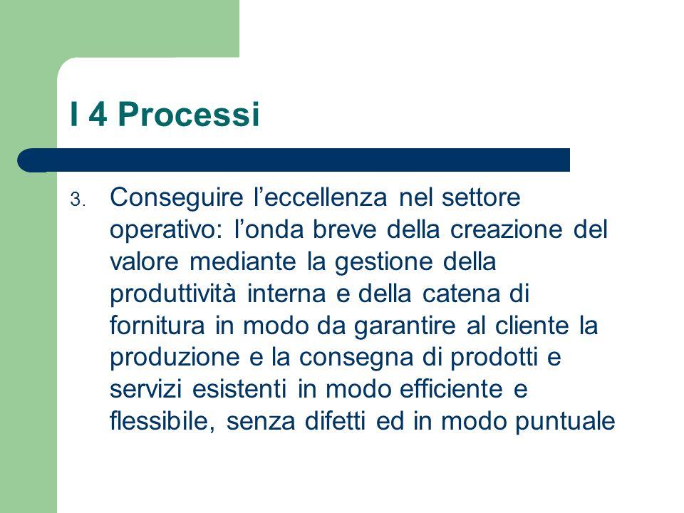 I 4 Processi