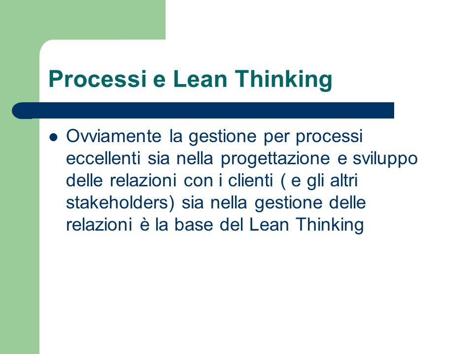 Processi e Lean Thinking
