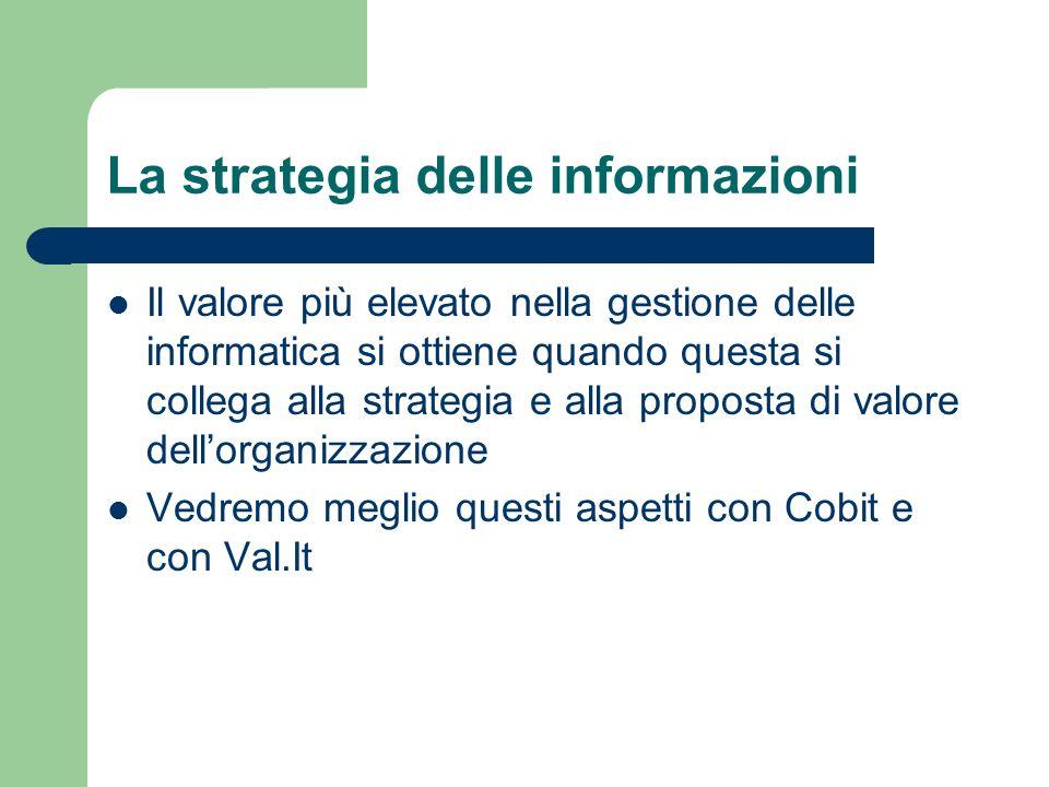 La strategia delle informazioni