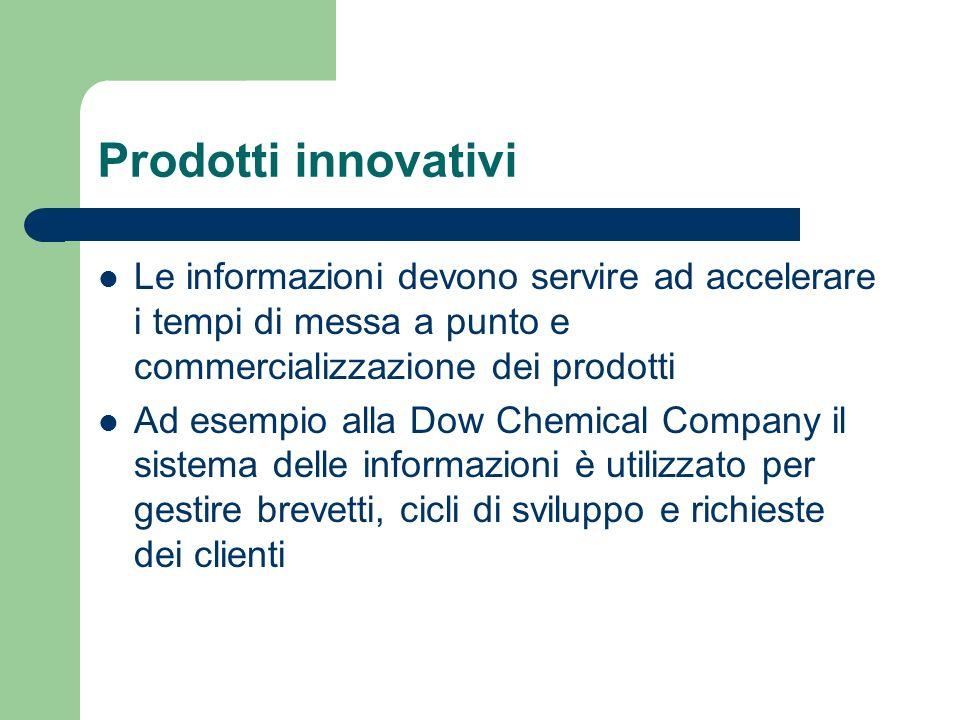 Prodotti innovativi Le informazioni devono servire ad accelerare i tempi di messa a punto e commercializzazione dei prodotti.