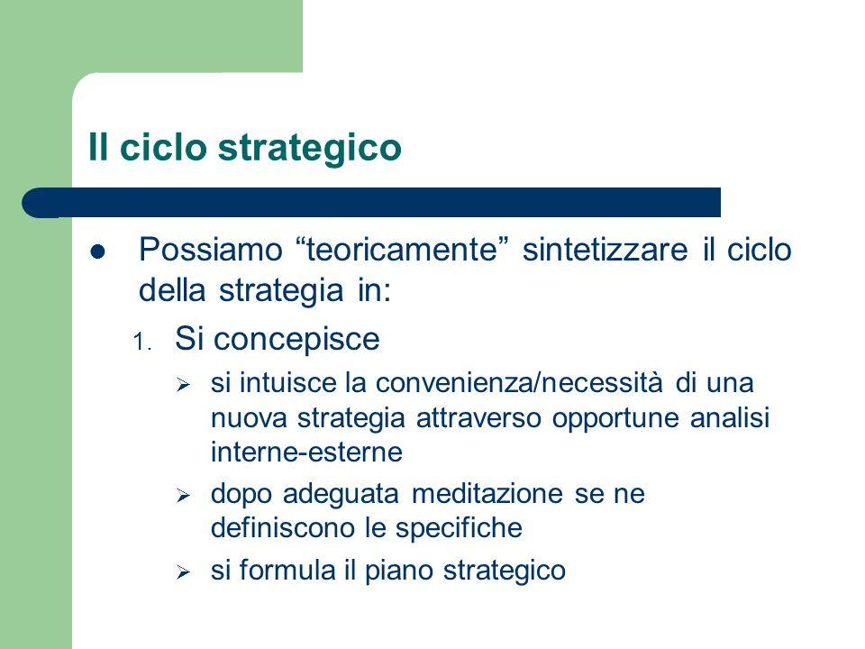 Il ciclo strategico Possiamo teoricamente sintetizzare il ciclo della strategia in: Si concepisce.