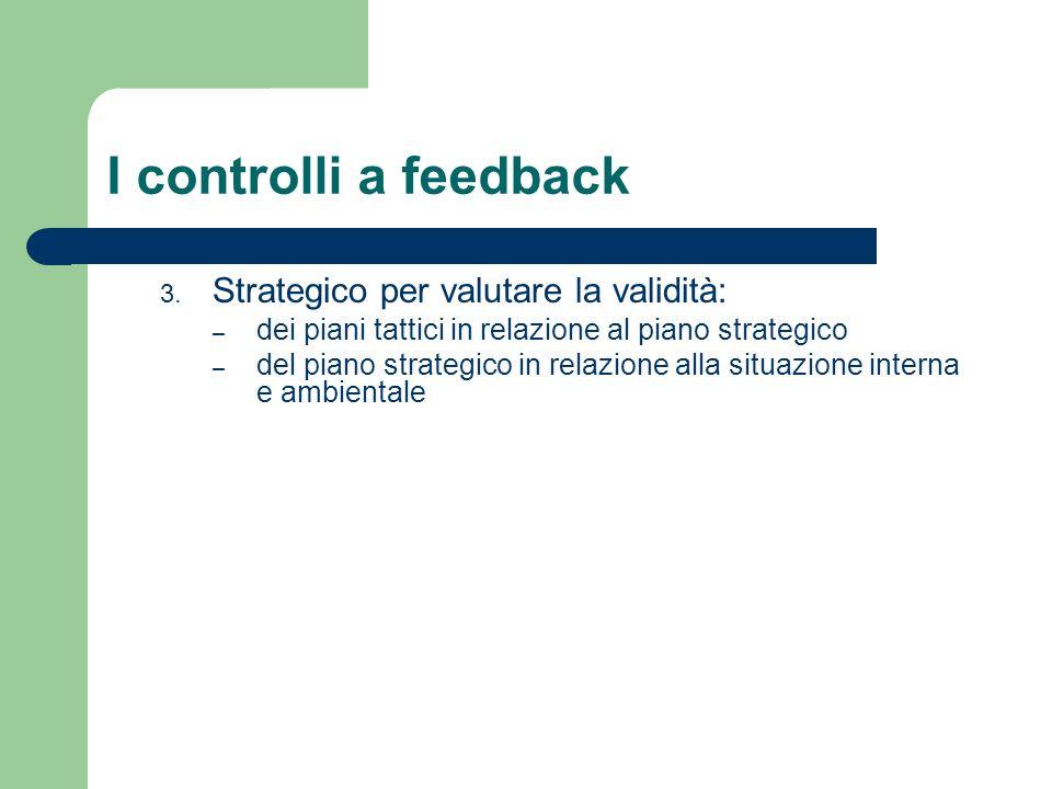 I controlli a feedback Strategico per valutare la validità: