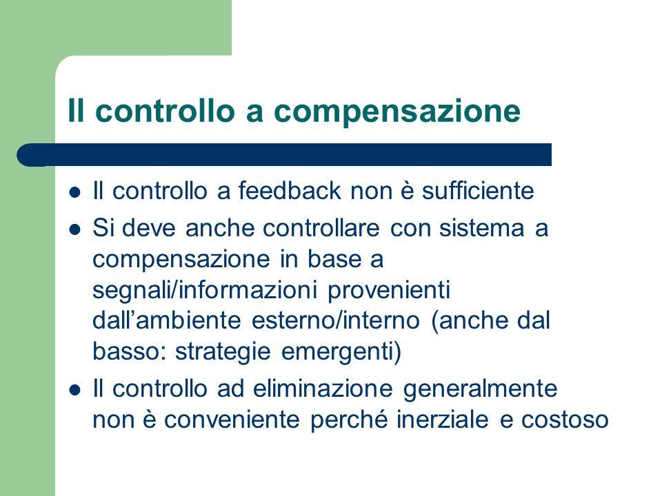 Il controllo a compensazione