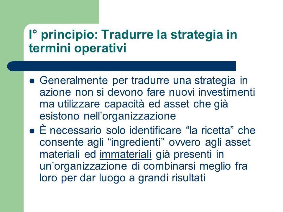 I° principio: Tradurre la strategia in termini operativi