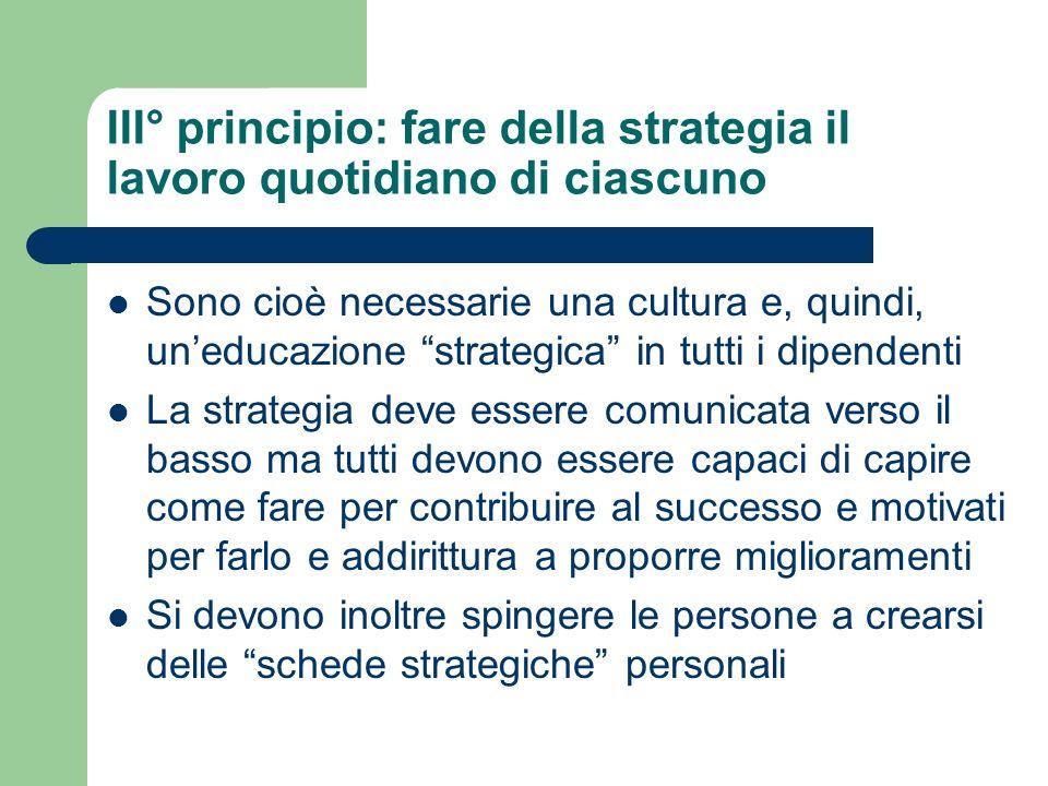 III° principio: fare della strategia il lavoro quotidiano di ciascuno