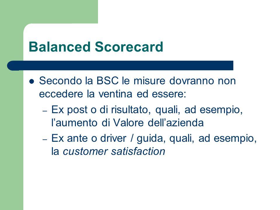 Balanced ScorecardSecondo la BSC le misure dovranno non eccedere la ventina ed essere: