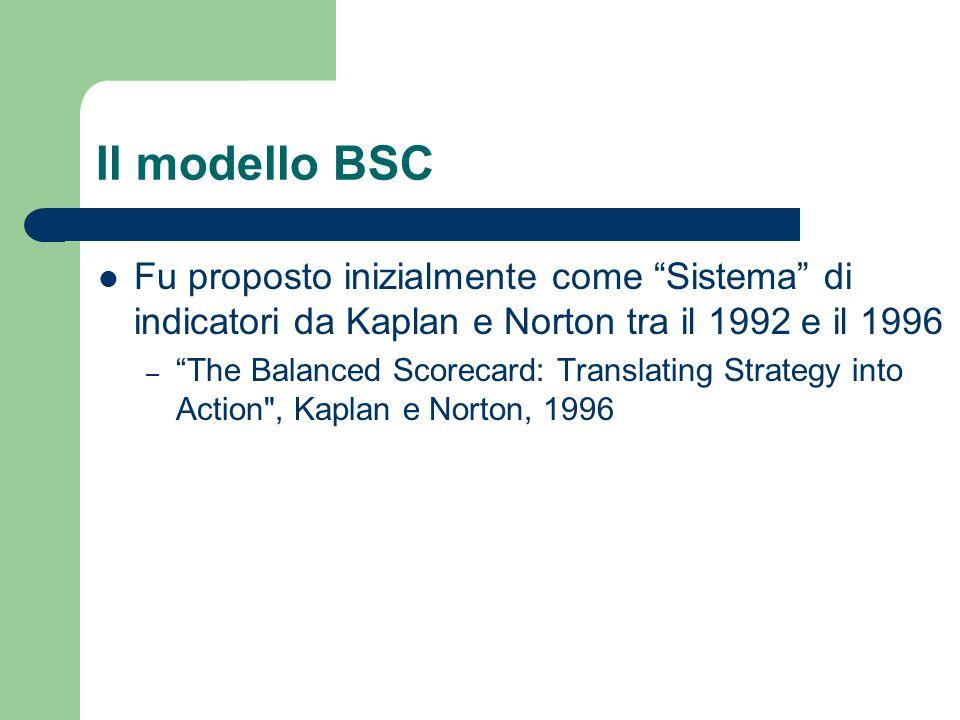 Il modello BSC Fu proposto inizialmente come Sistema di indicatori da Kaplan e Norton tra il 1992 e il 1996.