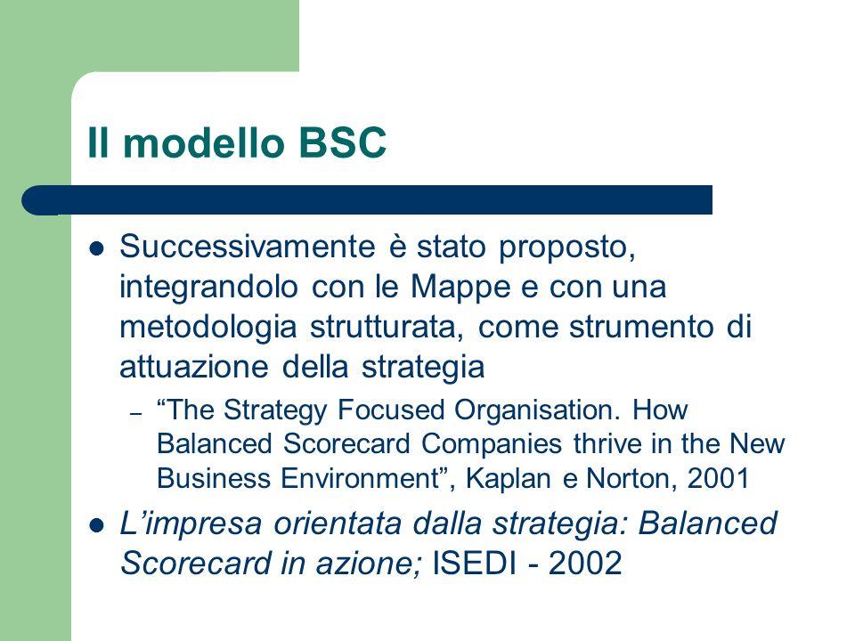 Il modello BSC