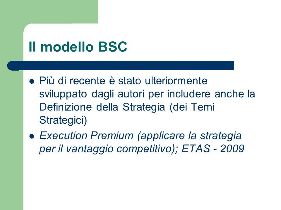 Il modello BSC Più di recente è stato ulteriormente sviluppato dagli autori per includere anche la Definizione della Strategia (dei Temi Strategici)