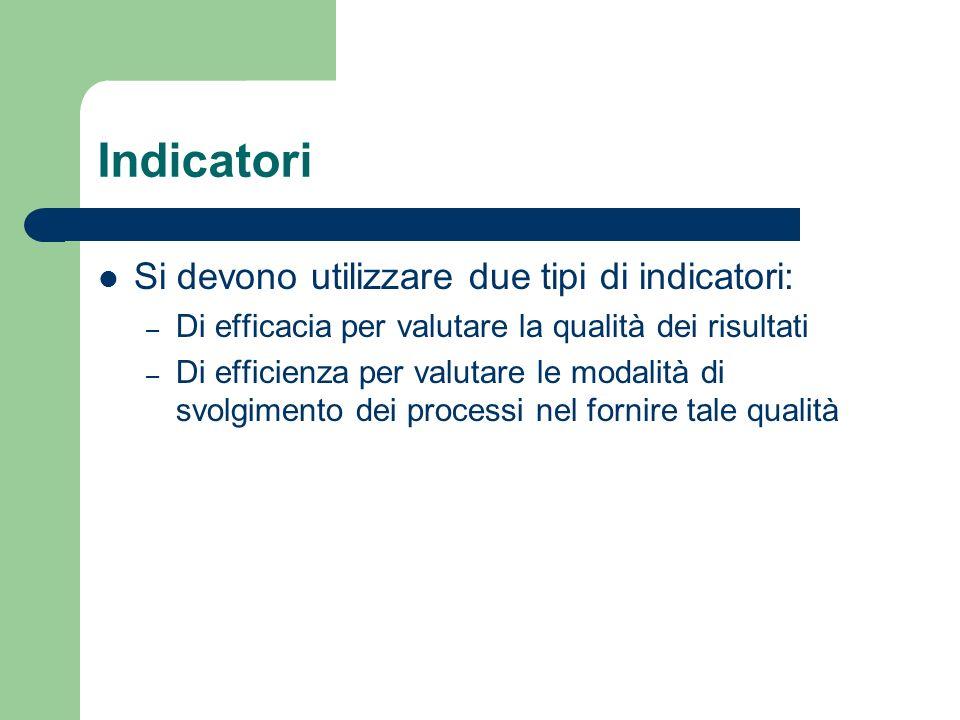 Indicatori Si devono utilizzare due tipi di indicatori: