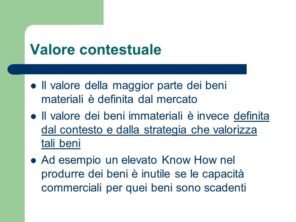 Valore contestuale Il valore della maggior parte dei beni materiali è definita dal mercato.