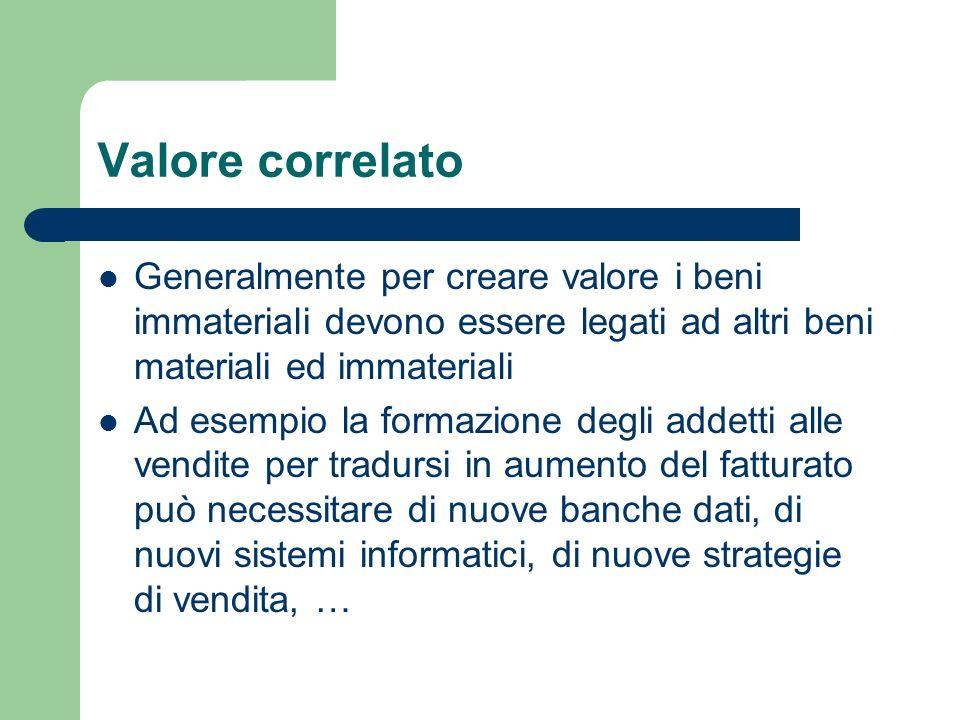 Valore correlato Generalmente per creare valore i beni immateriali devono essere legati ad altri beni materiali ed immateriali.
