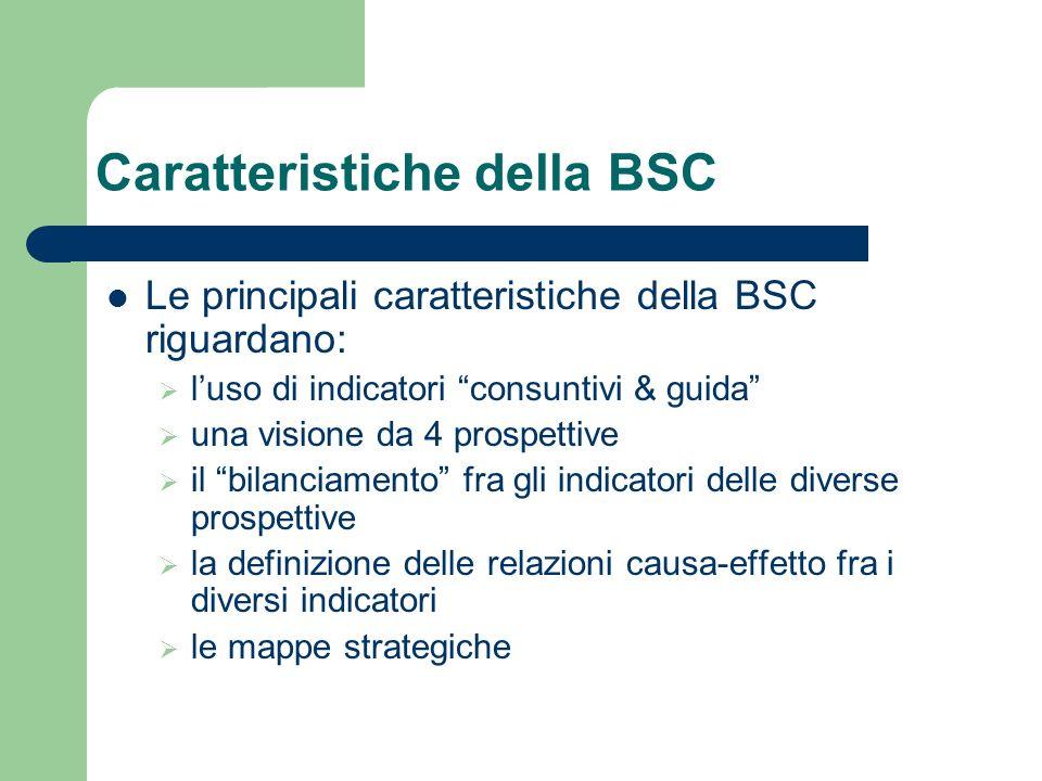 Caratteristiche della BSC