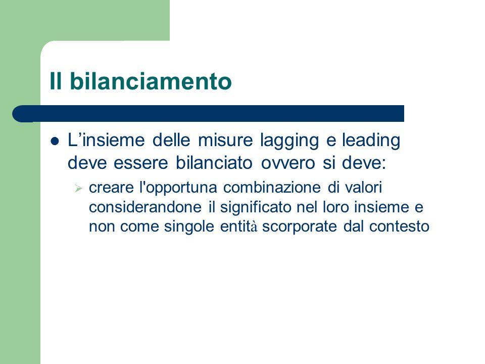 Il bilanciamento L'insieme delle misure lagging e leading deve essere bilanciato ovvero si deve: