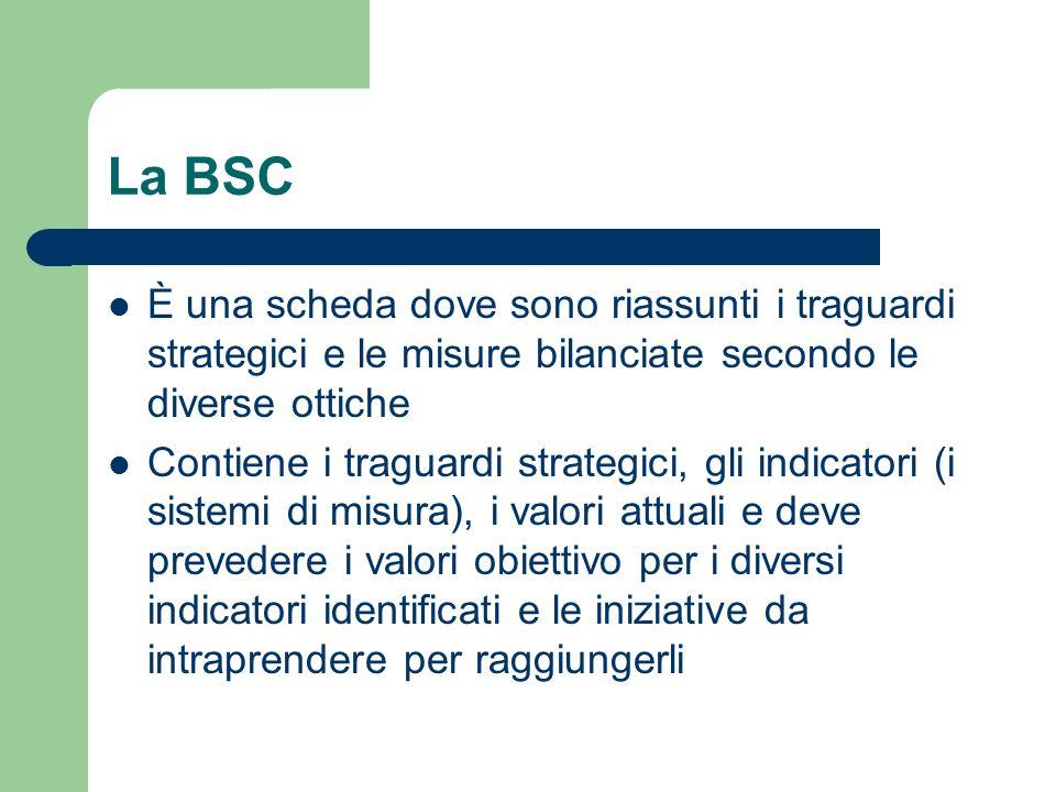 La BSC È una scheda dove sono riassunti i traguardi strategici e le misure bilanciate secondo le diverse ottiche.