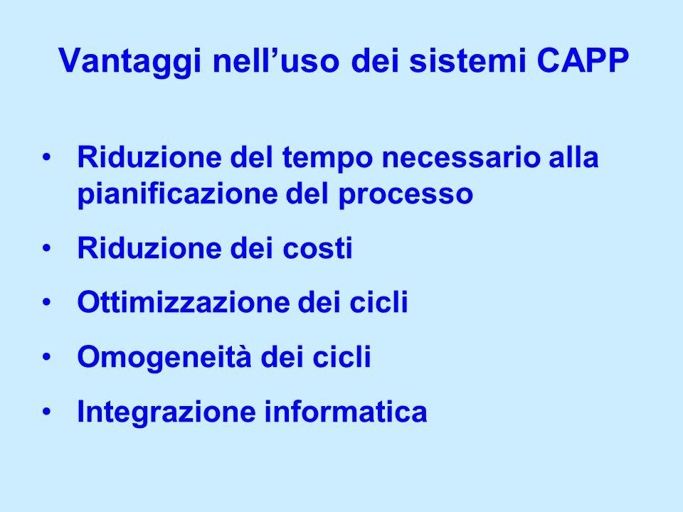 Vantaggi nell'uso dei sistemi CAPP