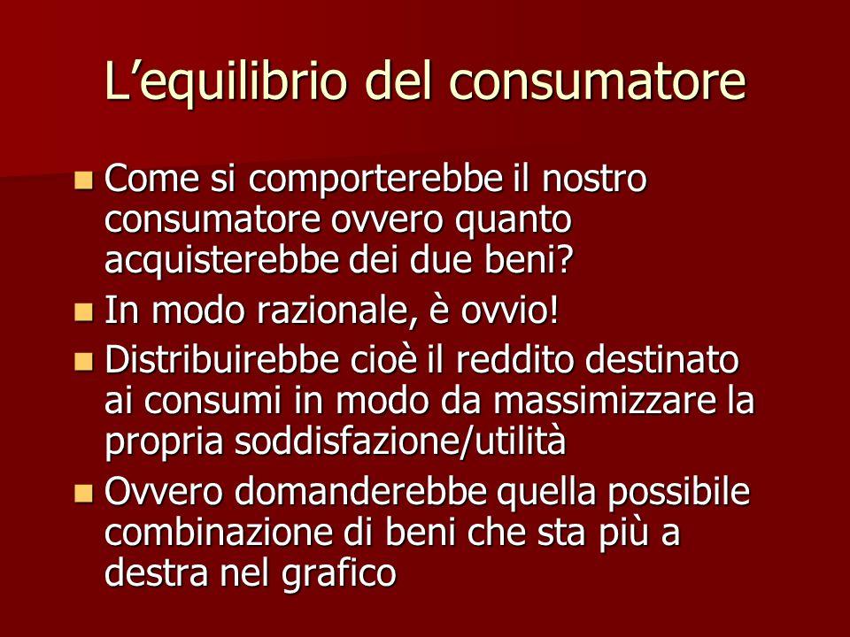 L'equilibrio del consumatore