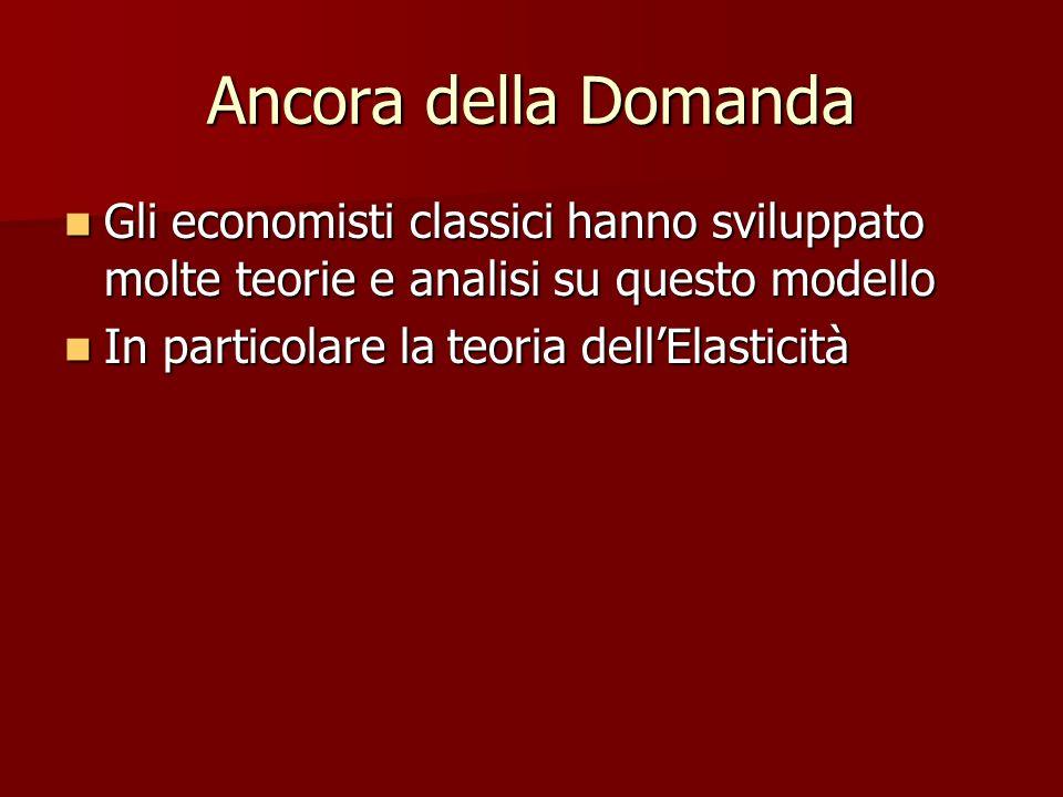 Ancora della Domanda Gli economisti classici hanno sviluppato molte teorie e analisi su questo modello.