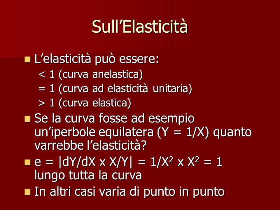 Sull'Elasticità L'elasticità può essere: