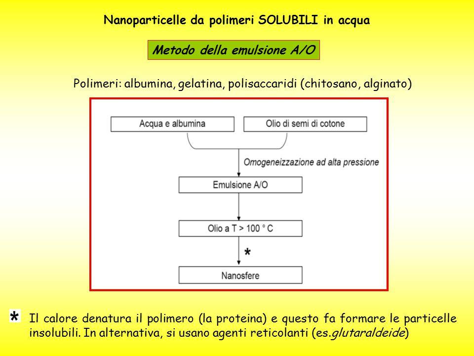 Nanoparticelle da polimeri SOLUBILI in acqua