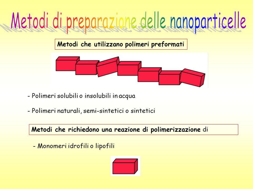 Metodi di preparazione delle nanoparticelle