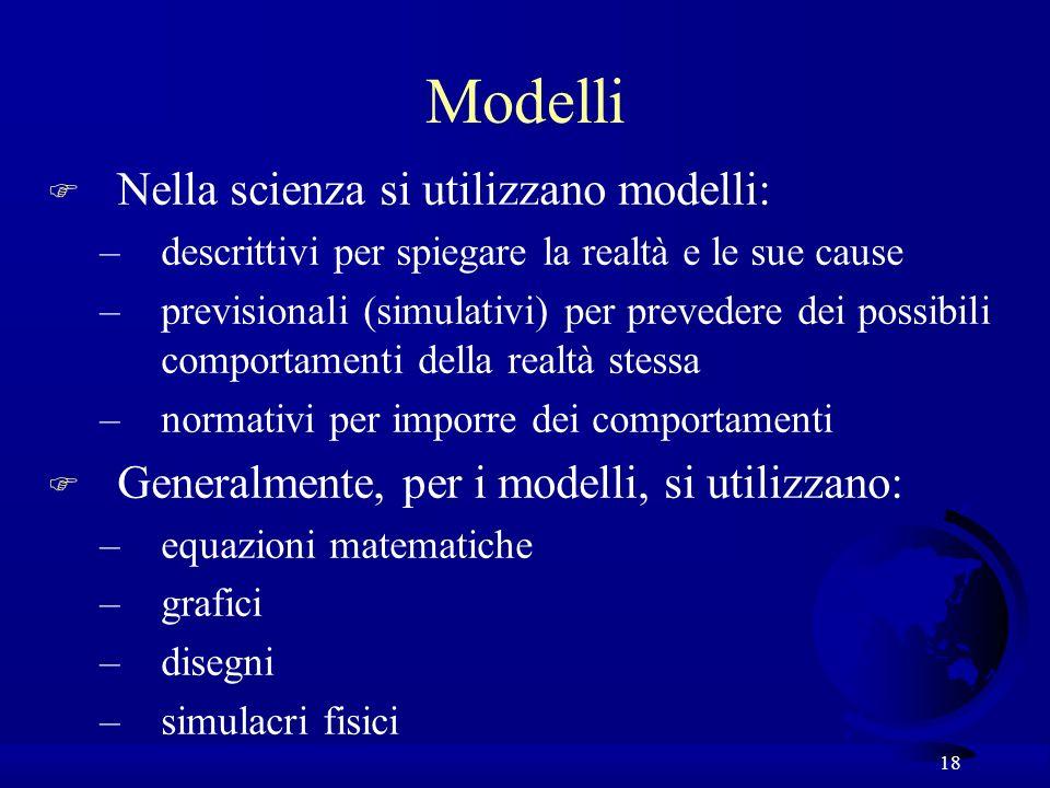 Modelli Nella scienza si utilizzano modelli:
