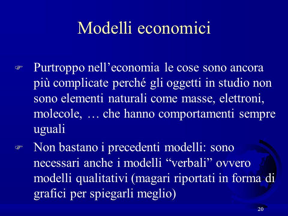 Modelli economici