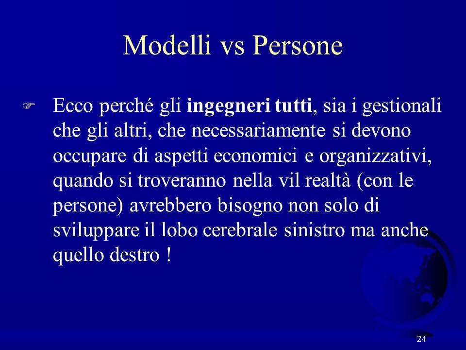 Modelli vs Persone