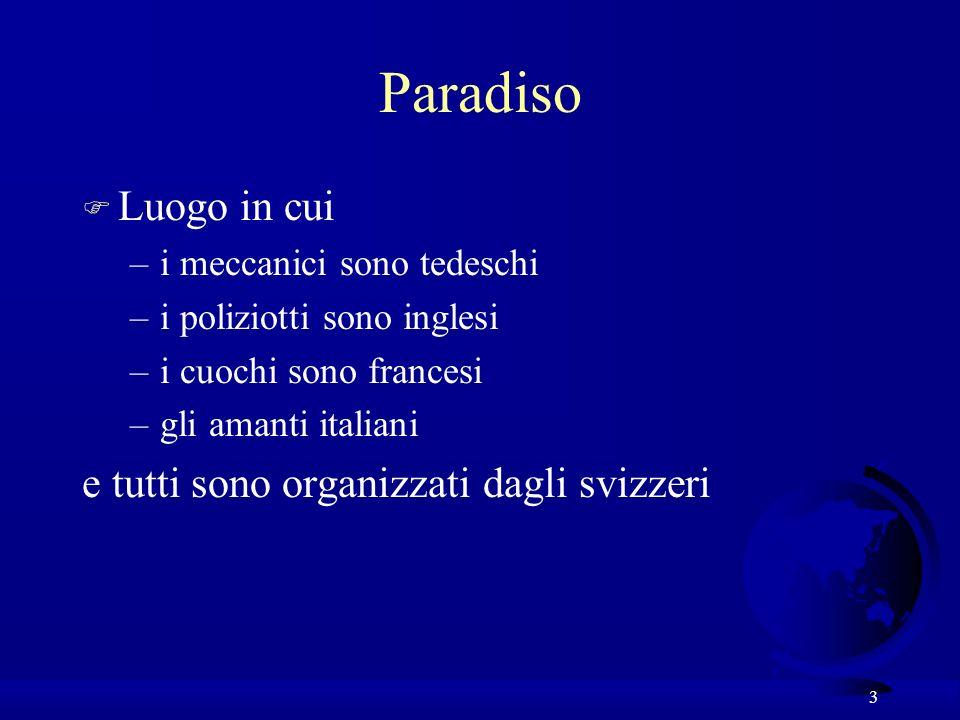 Paradiso Luogo in cui e tutti sono organizzati dagli svizzeri