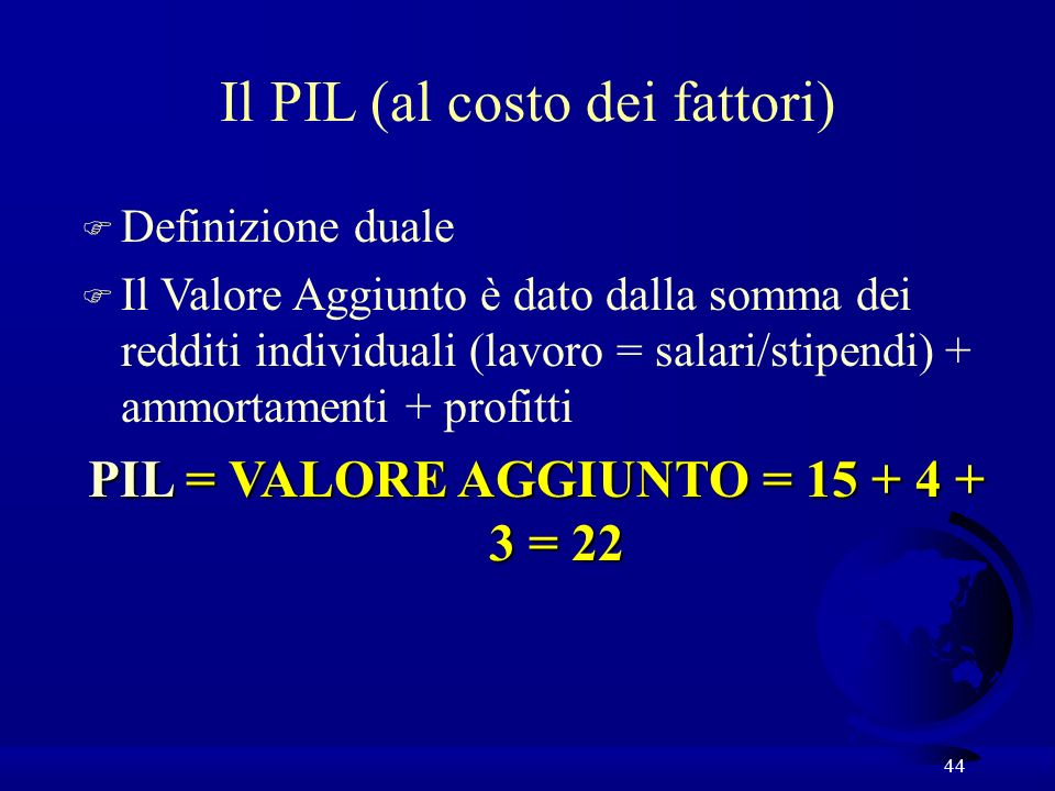 PIL = VALORE AGGIUNTO = 15 + 4 + 3 = 22